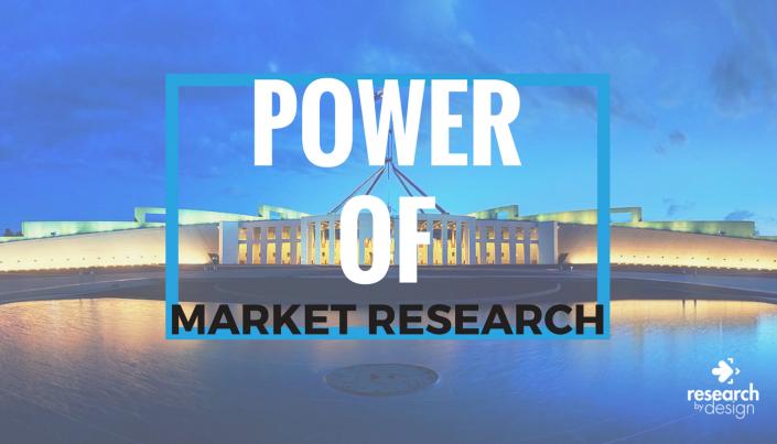 Australian Political Risk Canberra